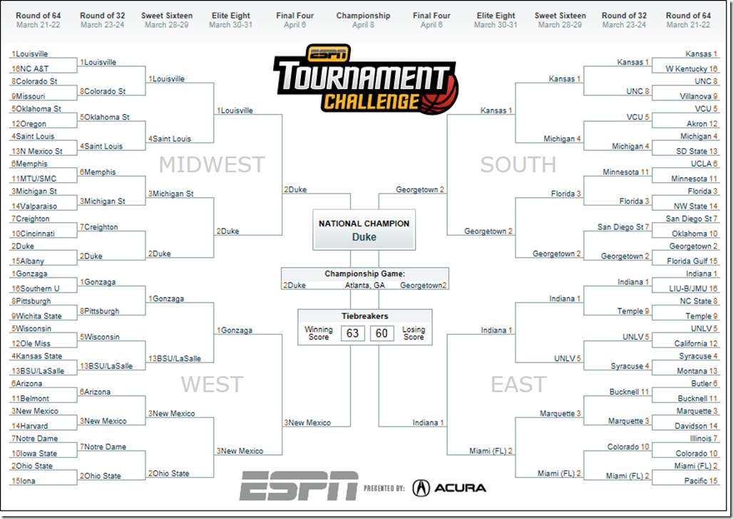 Let us Fill in a Bracket for You