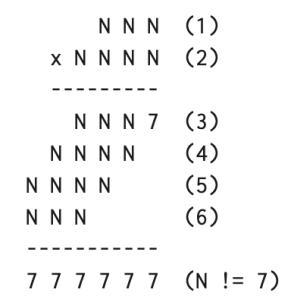 Knuth skeleton multiplication puzzle.